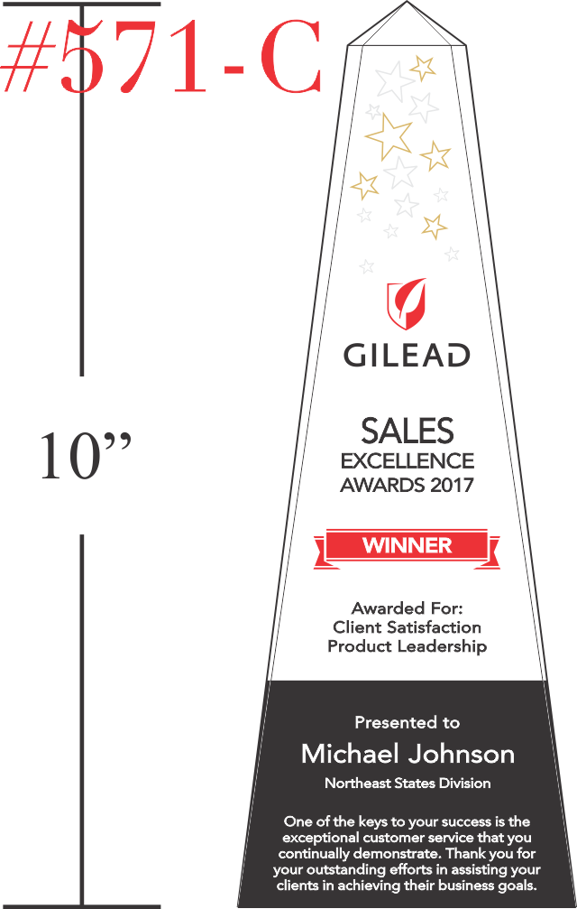 Customer Service Sales Winner Award Message